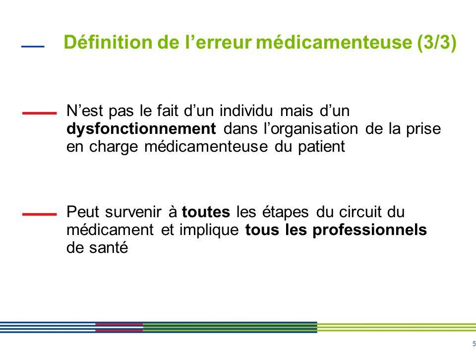 5 Nest pas le fait dun individu mais dun dysfonctionnement dans lorganisation de la prise en charge médicamenteuse du patient Peut survenir à toutes l