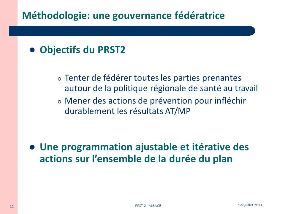 11 1er juillet 2011 PRST 2 - ALSACE 11 Méthodologie: une gouvernance fédératrice Objectifs du PRST2 o Tenter de fédérer toutes les parties prenantes a