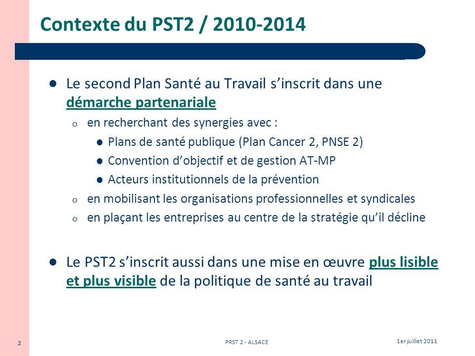2 1er juillet 2011 PRST 2 - ALSACE 2 Contexte du PST2 / 2010-2014 Le second Plan Santé au Travail sinscrit dans une démarche partenariale o en recherc
