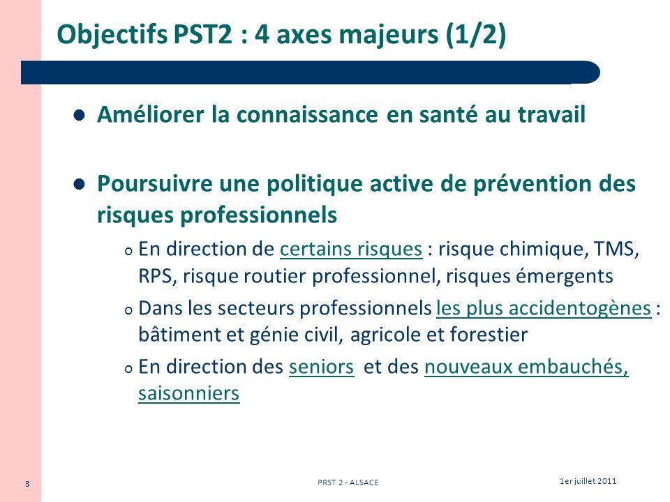3 1er juillet 2011 PRST 2 - ALSACE 3 Objectifs PST2 : 4 axes majeurs (1/2) Améliorer la connaissance en santé au travail Poursuivre une politique acti