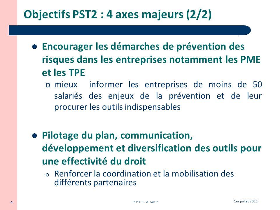 5 1er juillet 2011 PRST 2 - ALSACE 5 Déclinaison du PST2 en PRST2 Alsace PRST2 : pilotage par la Direccte mais co animé avec la CRAMAM et lOPPBTP CRPRP : lieu de consultation/concertation du PRST2 entre les différents acteurs : partenaires institutionnels, partenaires sociaux, services prévention, SST, personnes qualifiées,… Cohérence & articulation avec autres plans régionaux de santé