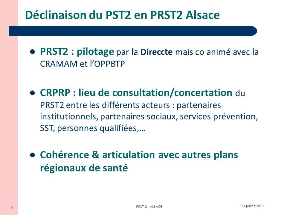 5 1er juillet 2011 PRST 2 - ALSACE 5 Déclinaison du PST2 en PRST2 Alsace PRST2 : pilotage par la Direccte mais co animé avec la CRAMAM et lOPPBTP CRPR