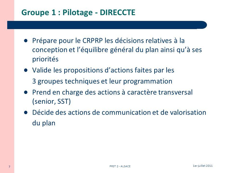 7 1er juillet 2011 PRST 2 - ALSACE Groupe 1 : Pilotage - DIRECCTE Prépare pour le CRPRP les décisions relatives à la conception et léquilibre général