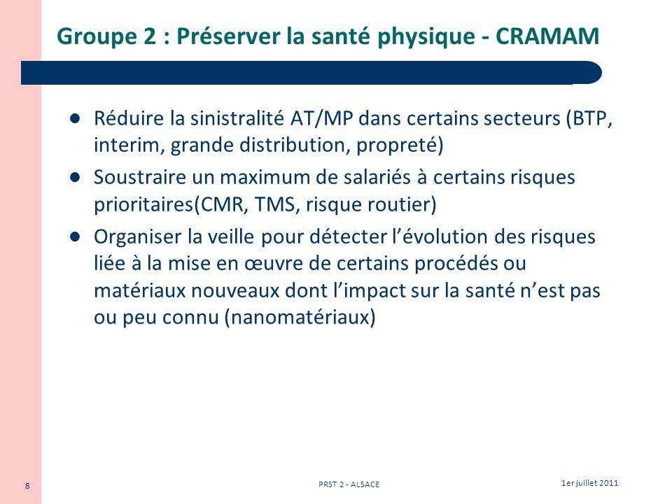 8 1er juillet 2011 PRST 2 - ALSACE Groupe 2 : Préserver la santé physique - CRAMAM Réduire la sinistralité AT/MP dans certains secteurs (BTP, interim,