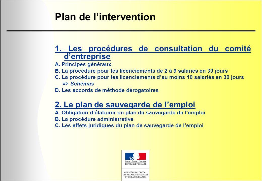 Plan de lintervention 1. Les procédures de consultation du comité dentreprise A. Principes généraux B. La procédure pour les licenciements de 2 à 9 sa