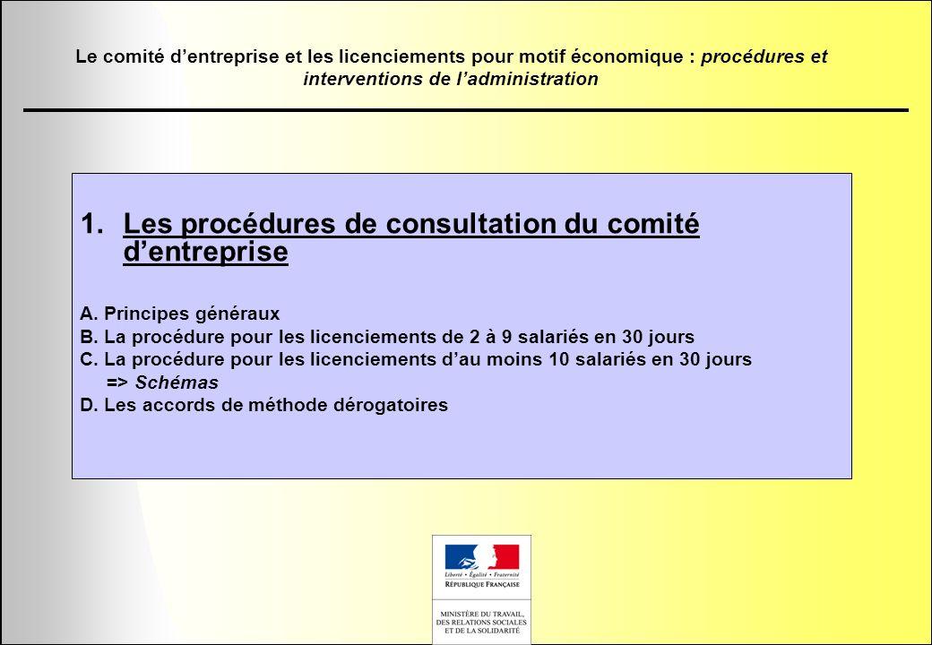 1.Les procédures de consultation du comité dentreprise A. Principes généraux B. La procédure pour les licenciements de 2 à 9 salariés en 30 jours C. L