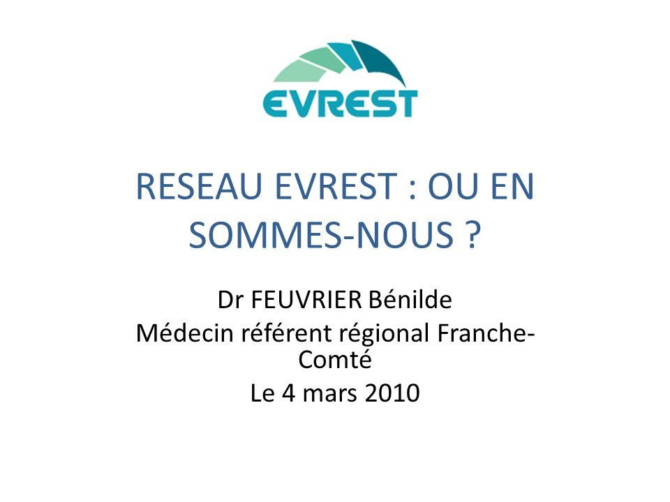 ORS Bourgogne 15 avril 2009 EVREST Bourgogne Problèmes neuro-psychiques (1) Plaintes ou signes cliniques et gêne dans le travail : Détail des différents problèmes neuro-psychiques