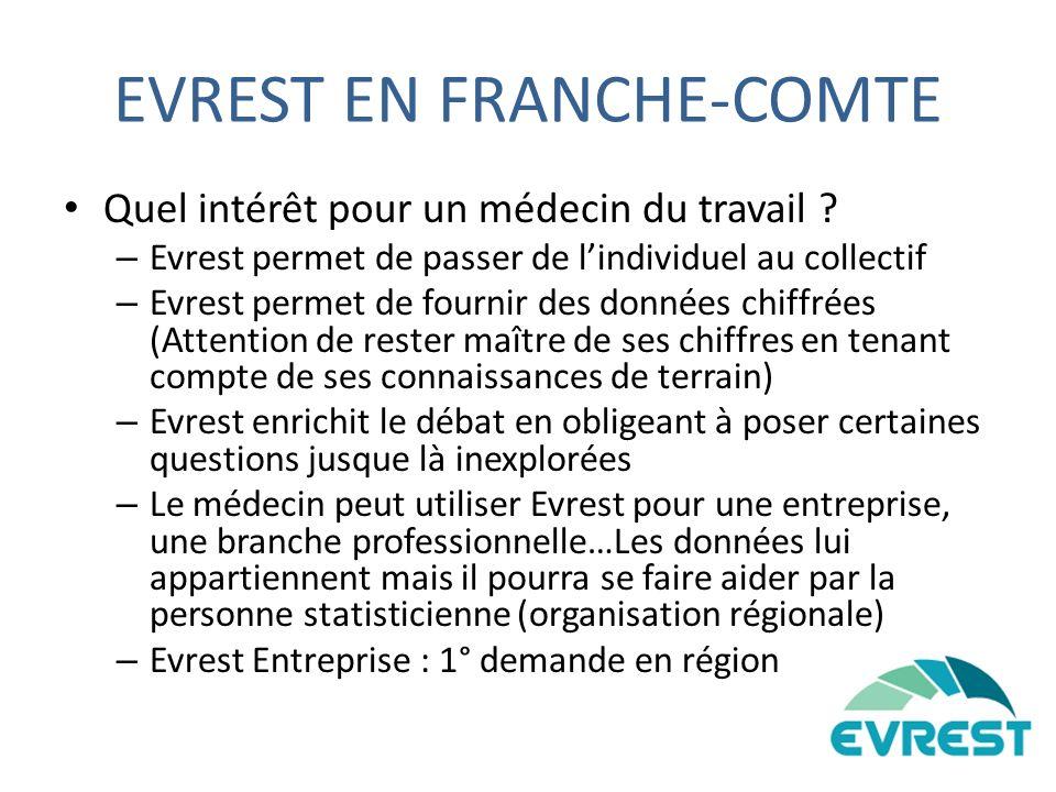 EVREST EN FRANCHE-COMTE Quel intérêt pour un médecin du travail .
