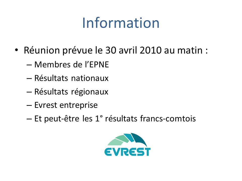 Information Réunion prévue le 30 avril 2010 au matin : – Membres de lEPNE – Résultats nationaux – Résultats régionaux – Evrest entreprise – Et peut-être les 1° résultats francs-comtois