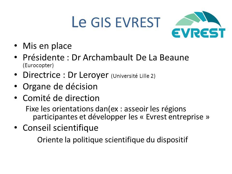 QUELQUES RESULTATS Résultats 2008 Exemple Bourgogne : 1239 fiches/51 médecins