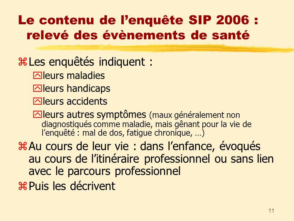 11 Le contenu de lenquête SIP 2006 : relevé des évènements de santé zLes enquêtés indiquent : yleurs maladies yleurs handicaps yleurs accidents yleurs