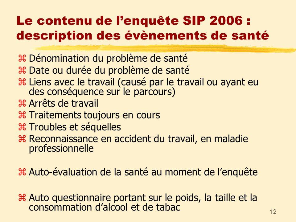 12 Le contenu de lenquête SIP 2006 : description des évènements de santé zDénomination du problème de santé zDate ou durée du problème de santé zLiens