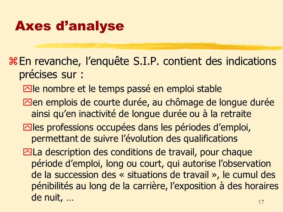 17 Axes danalyse zEn revanche, lenquête S.I.P. contient des indications précises sur : yle nombre et le temps passé en emploi stable yen emplois de co