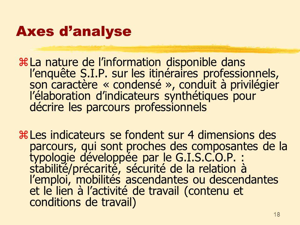 18 Axes danalyse zLa nature de linformation disponible dans lenquête S.I.P. sur les itinéraires professionnels, son caractère « condensé », conduit à