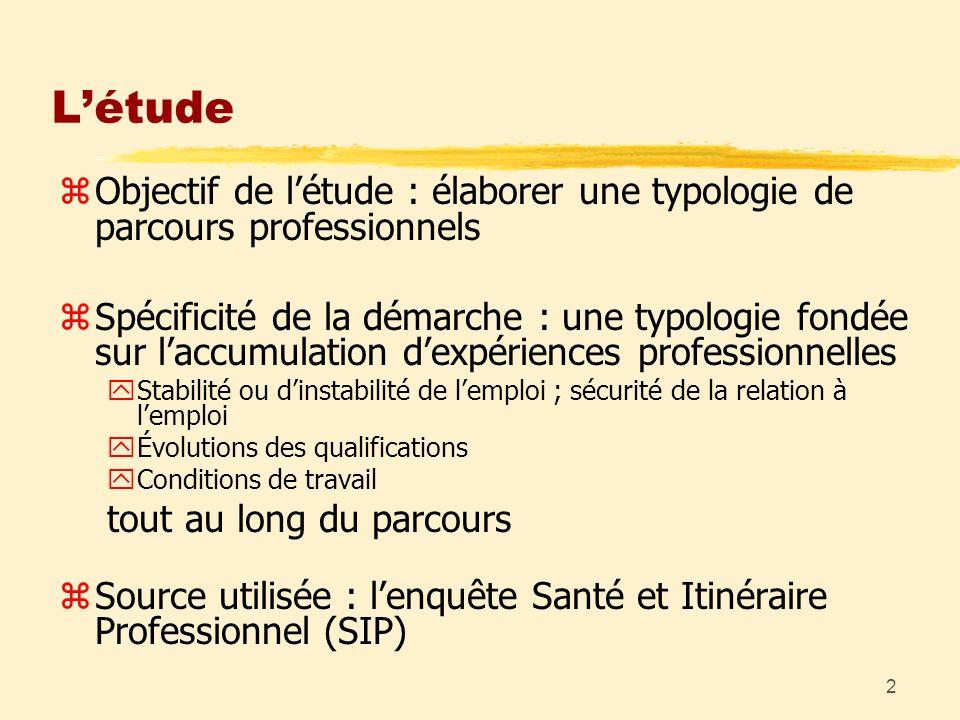 2 Létude zObjectif de létude : élaborer une typologie de parcours professionnels zSpécificité de la démarche : une typologie fondée sur laccumulation