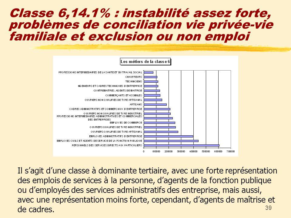 39 Classe 6,14.1% : instabilité assez forte, problèmes de conciliation vie privée-vie familiale et exclusion ou non emploi Il sagit dune classe à domi