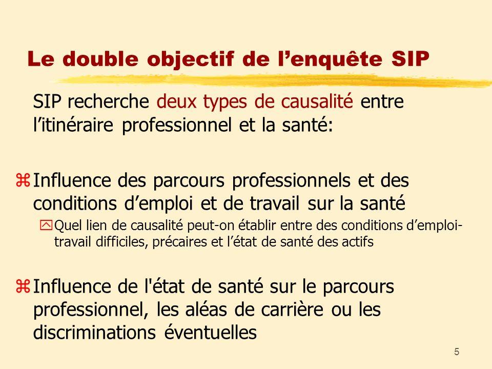 5 Le double objectif de lenquête SIP SIP recherche deux types de causalité entre litinéraire professionnel et la santé: zInfluence des parcours profes