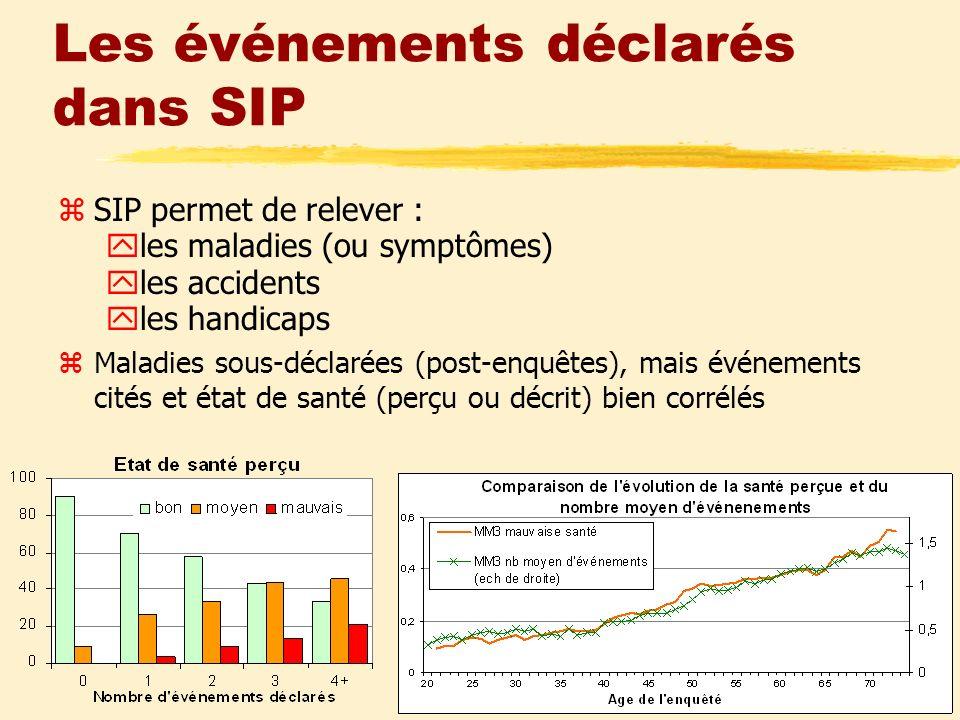 54 Les événements déclarés dans SIP zSIP permet de relever : yles maladies (ou symptômes) yles accidents yles handicaps zMaladies sous-déclarées (post
