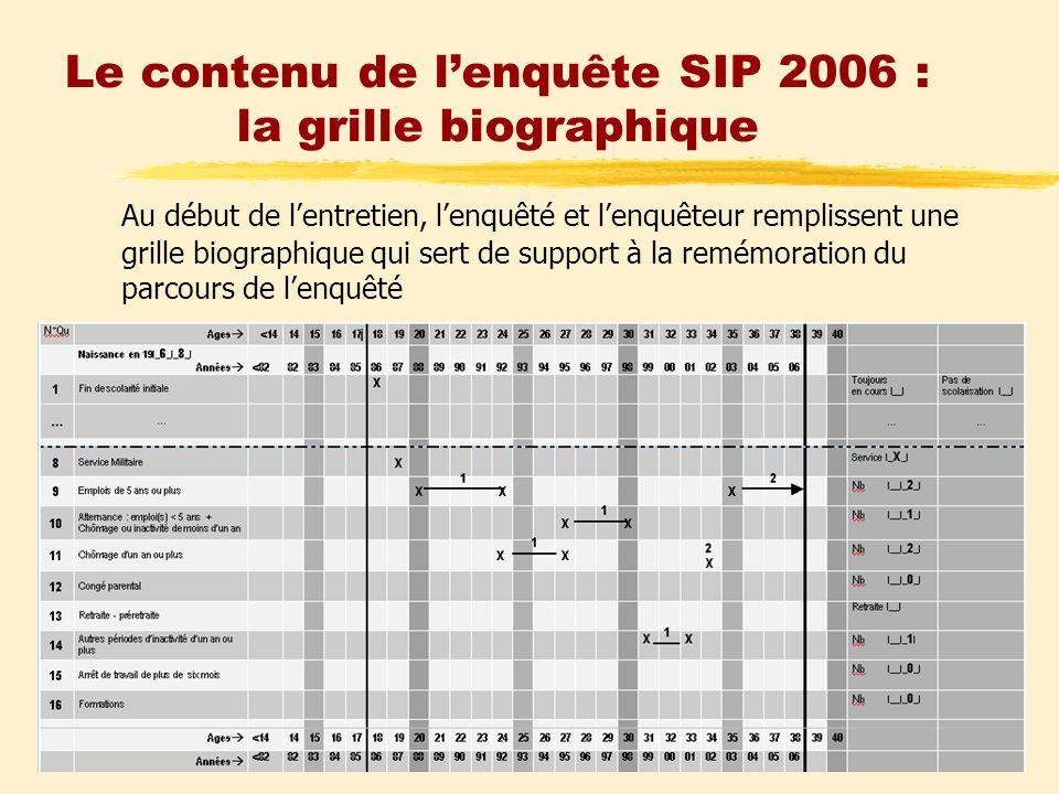 7 Le contenu de lenquête SIP 2006 : la grille biographique Au début de lentretien, lenquêté et lenquêteur remplissent une grille biographique qui sert