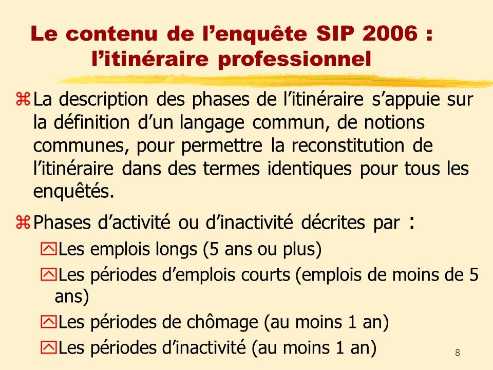 9 Le contenu de lenquête SIP 2006 : les conditions de travail Une série de questions sur les conditions de travail, posées à chaque changement de poste ou profession zTravail de nuit zContraintes de temps, travail à la chaîne.