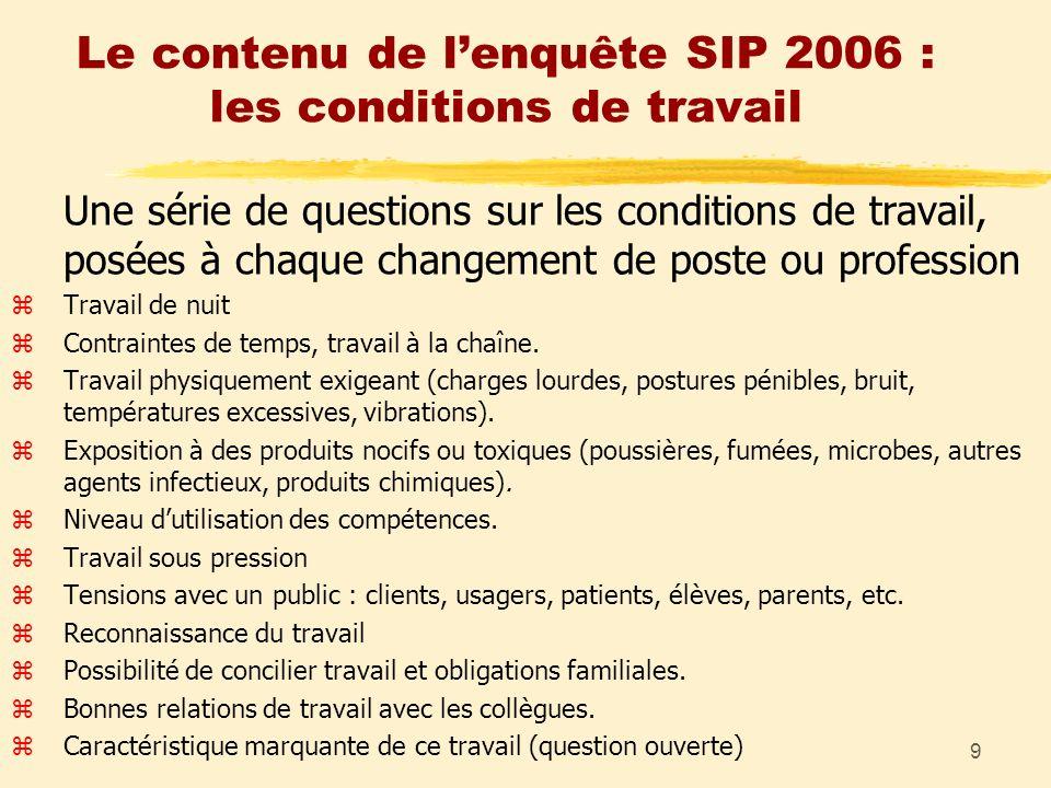 9 Le contenu de lenquête SIP 2006 : les conditions de travail Une série de questions sur les conditions de travail, posées à chaque changement de post