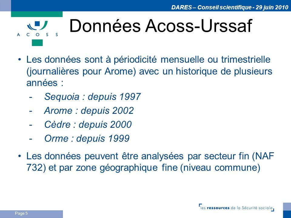 DARES – Conseil scientifique - 29 juin 2010 Page 5 Données Acoss-Urssaf Les données sont à périodicité mensuelle ou trimestrielle (journalières pour Arome) avec un historique de plusieurs années : -Sequoia : depuis 1997 -Arome : depuis 2002 -Cèdre : depuis 2000 -Orme : depuis 1999 Les données peuvent être analysées par secteur fin (NAF 732) et par zone géographique fine (niveau commune)