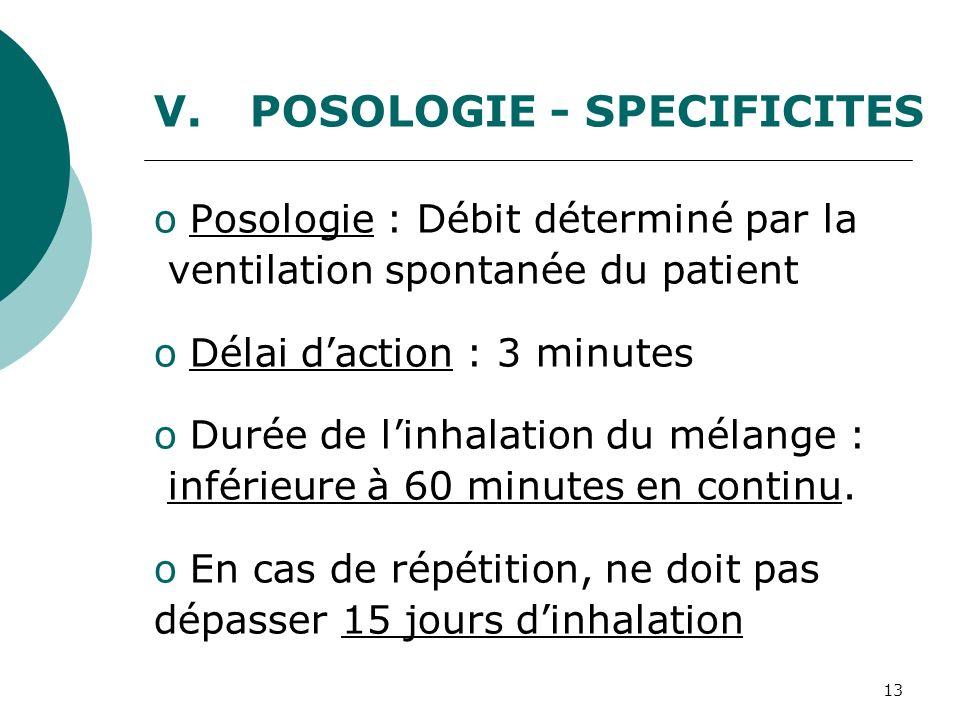 13 oPosologie : Débit déterminé par la ventilation spontanée du patient oDélai daction : 3 minutes oDurée de linhalation du mélange : inférieure à 60