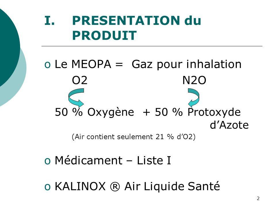 2 I.PRESENTATION du PRODUIT oLe MEOPA = Gaz pour inhalation O2N2O 50 % Oxygène +50 % Protoxyde dAzote (Air contient seulement 21 % dO2) oMédicament –