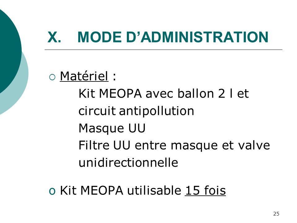 25 X.MODE DADMINISTRATION Matériel : Kit MEOPA avec ballon 2 l et circuit antipollution Masque UU Filtre UU entre masque et valve unidirectionnelle oK