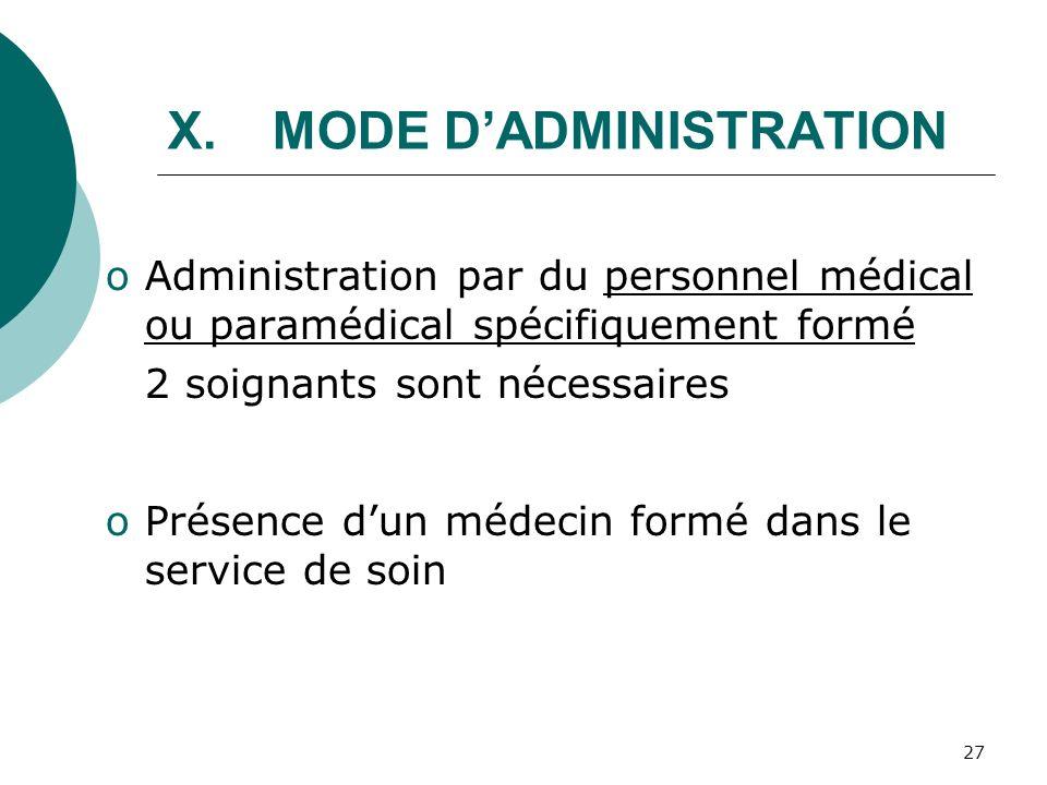 27 X.MODE DADMINISTRATION oAdministration par du personnel médical ou paramédical spécifiquement formé 2 soignants sont nécessaires oPrésence dun méde
