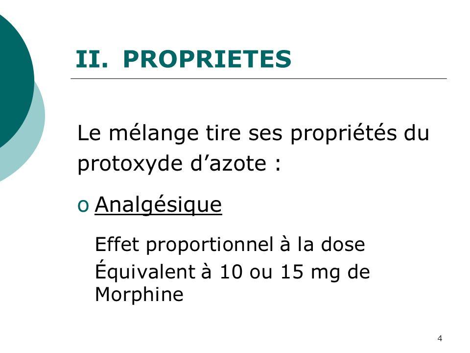 4 Le mélange tire ses propriétés du protoxyde dazote : oAnalgésique Effet proportionnel à la dose Équivalent à 10 ou 15 mg de Morphine II.PROPRIETES