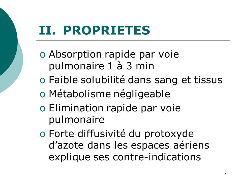 6 II.PROPRIETES oAbsorption rapide par voie pulmonaire 1 à 3 min oFaible solubilité dans sang et tissus oMétabolisme négligeable oElimination rapide p