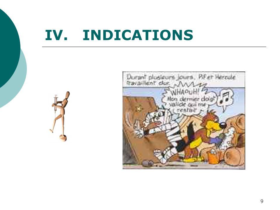 9 IV. INDICATIONS
