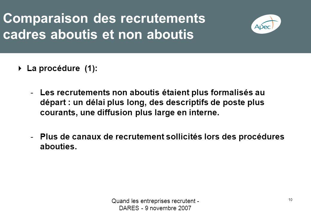 Quand les entreprises recrutent - DARES - 9 novembre 2007 11 Comparaison des recrutements cadres aboutis et non aboutis La procédure (2): -Les canaux de recrutement utilisés différemment : les procédures qui nont pas abouti ont sur-utilisés les cabinets de recrutement.