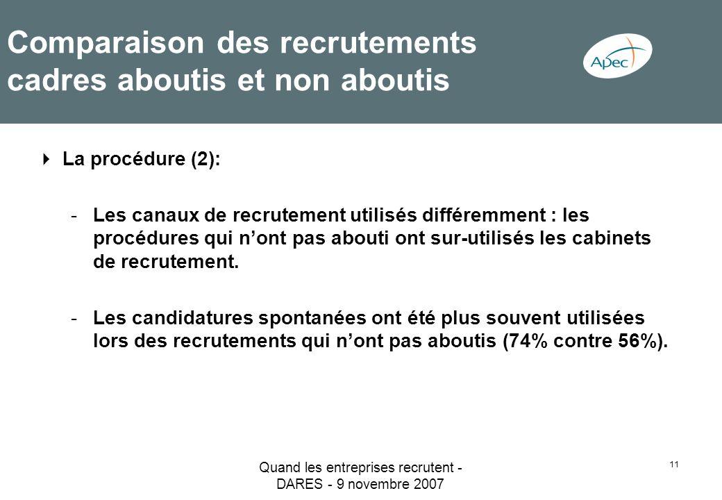 Quand les entreprises recrutent - DARES - 9 novembre 2007 11 Comparaison des recrutements cadres aboutis et non aboutis La procédure (2): -Les canaux