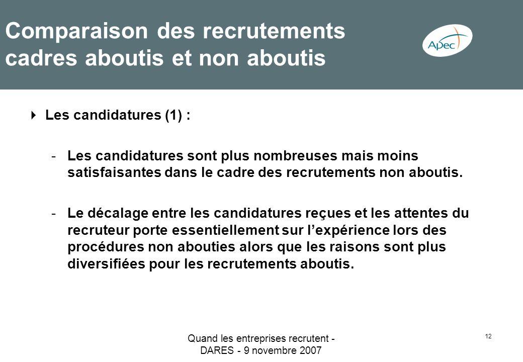 Quand les entreprises recrutent - DARES - 9 novembre 2007 12 Comparaison des recrutements cadres aboutis et non aboutis Les candidatures (1) : -Les ca