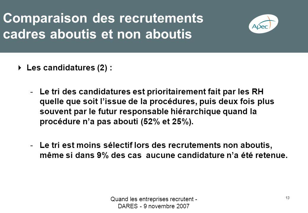Quand les entreprises recrutent - DARES - 9 novembre 2007 13 Comparaison des recrutements cadres aboutis et non aboutis Les candidatures (2) : -Le tri