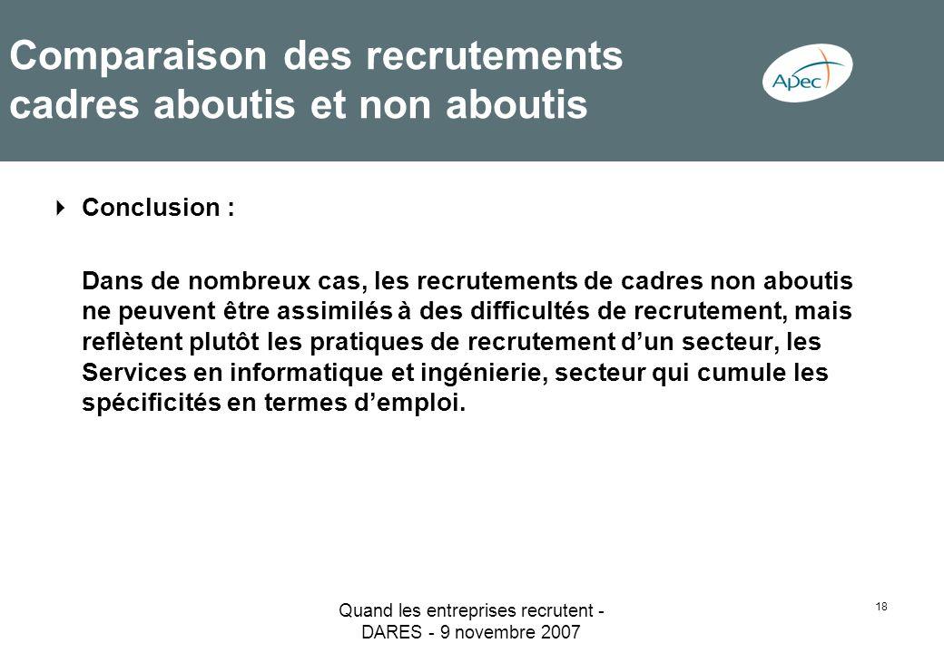 Quand les entreprises recrutent - DARES - 9 novembre 2007 18 Comparaison des recrutements cadres aboutis et non aboutis Conclusion : Dans de nombreux