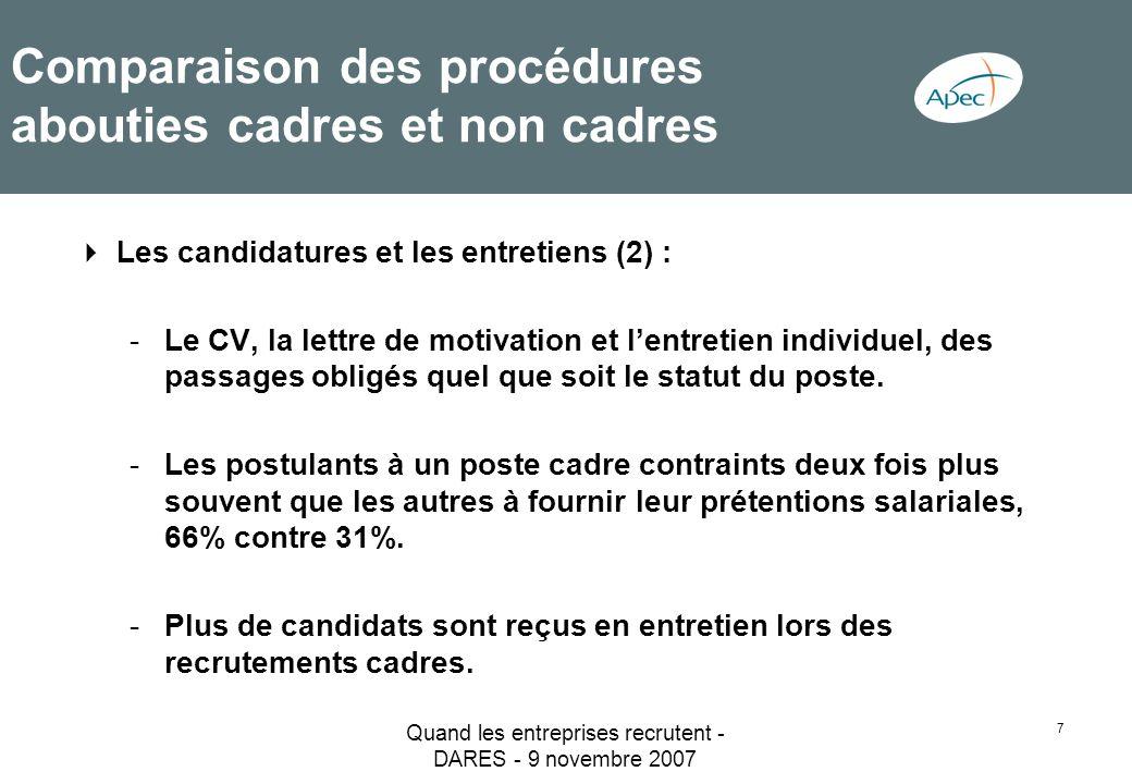 Quand les entreprises recrutent - DARES - 9 novembre 2007 7 Comparaison des procédures abouties cadres et non cadres Les candidatures et les entretien