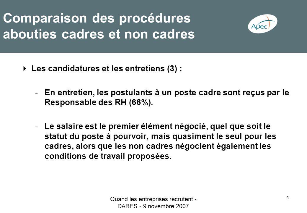 Quand les entreprises recrutent - DARES - 9 novembre 2007 8 Comparaison des procédures abouties cadres et non cadres Les candidatures et les entretien