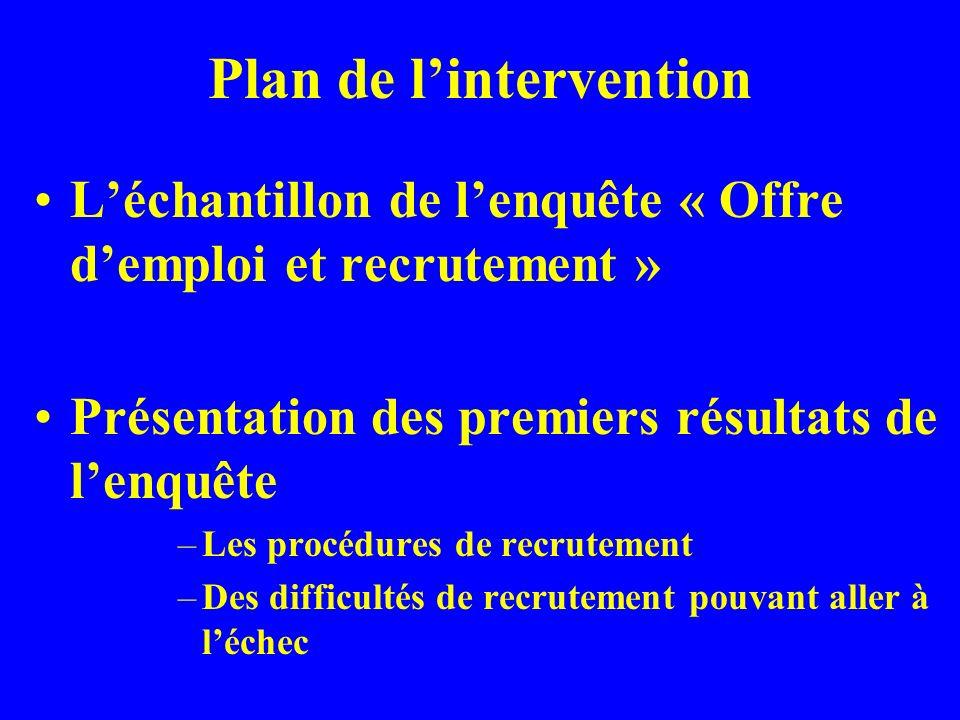 Plan de lintervention Léchantillon de lenquête « Offre demploi et recrutement » Présentation des premiers résultats de lenquête –Les procédures de rec