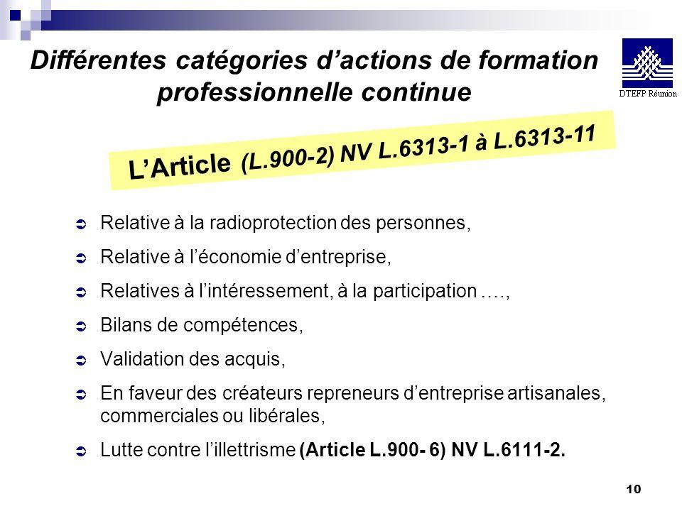 10 Ü Relative à la radioprotection des personnes, Ü Relative à léconomie dentreprise, Ü Relatives à lintéressement, à la participation …., Ü Bilans de
