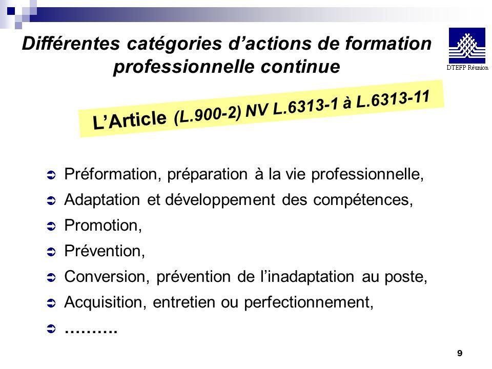 9 Ü Préformation, préparation à la vie professionnelle, Ü Adaptation et développement des compétences, Ü Promotion, Ü Prévention, Ü Conversion, préven