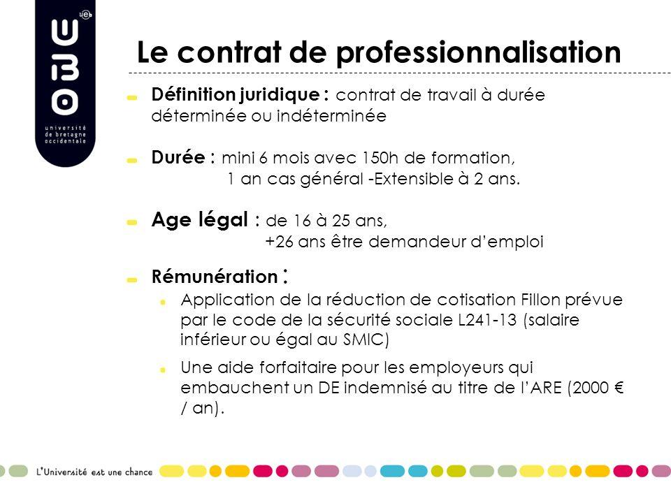 Le contrat de professionnalisation Définition juridique : contrat de travail à durée déterminée ou indéterminée Durée : mini 6 mois avec 150h de forma