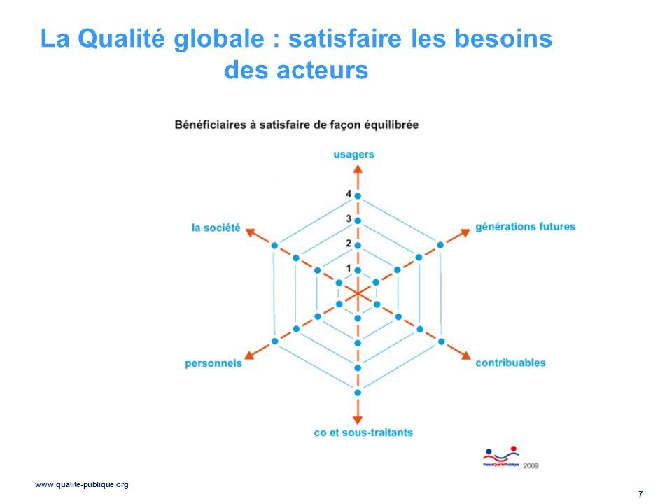www.qualite-publique.org 7 La Qualité globale : satisfaire les besoins des acteurs