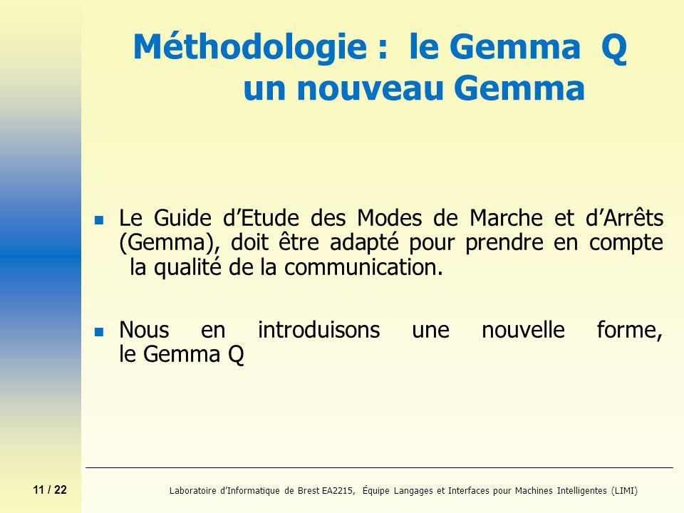 11 / 22 Laboratoire dInformatique de Brest EA2215, Équipe Langages et Interfaces pour Machines Intelligentes (LIMI) Méthodologie : le Gemma Q un nouve