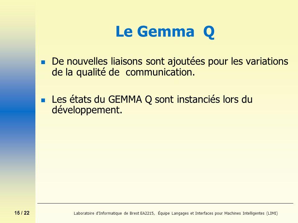 15 / 22 Laboratoire dInformatique de Brest EA2215, Équipe Langages et Interfaces pour Machines Intelligentes (LIMI) Le Gemma Q n De nouvelles liaisons