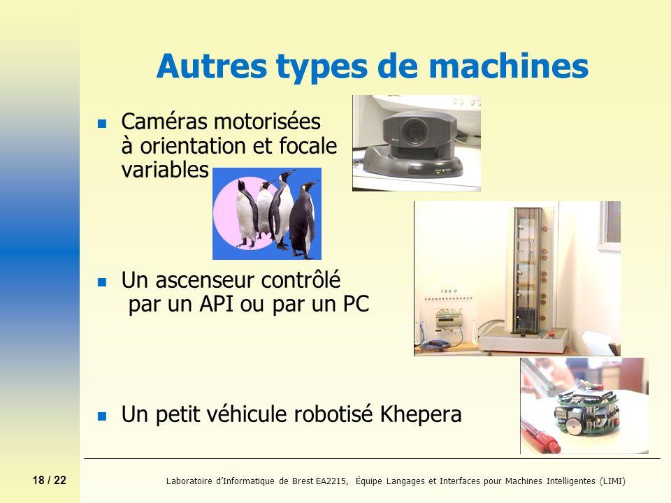18 / 22 Laboratoire dInformatique de Brest EA2215, Équipe Langages et Interfaces pour Machines Intelligentes (LIMI) Autres types de machines n Caméras