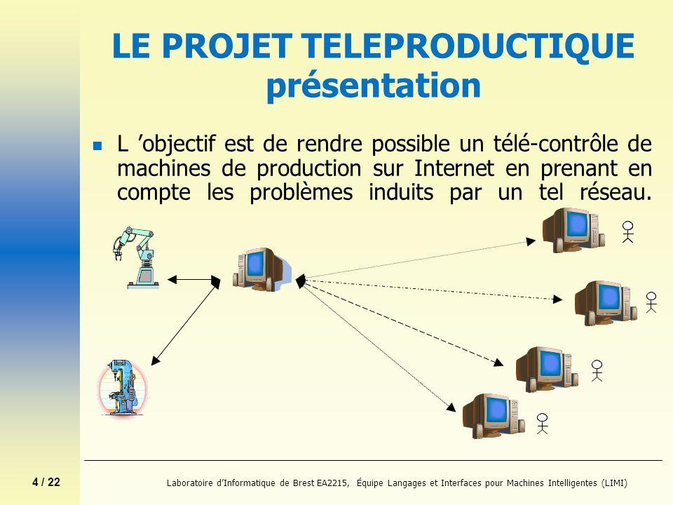 4 / 22 Laboratoire dInformatique de Brest EA2215, Équipe Langages et Interfaces pour Machines Intelligentes (LIMI) LE PROJET TELEPRODUCTIQUE présentat