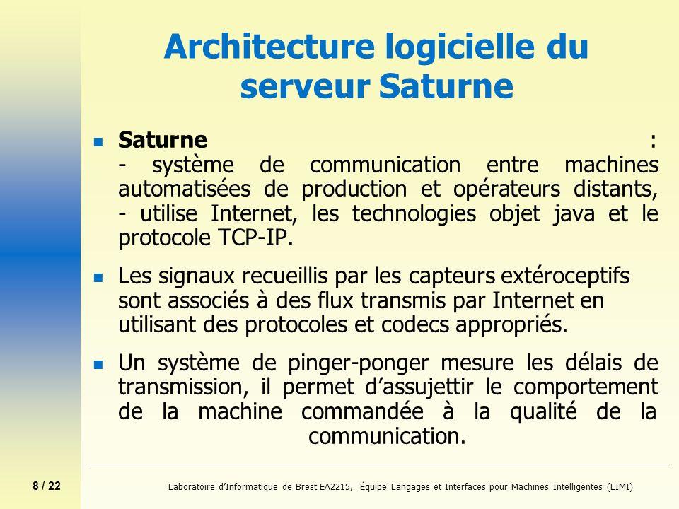 8 / 22 Laboratoire dInformatique de Brest EA2215, Équipe Langages et Interfaces pour Machines Intelligentes (LIMI) Architecture logicielle du serveur